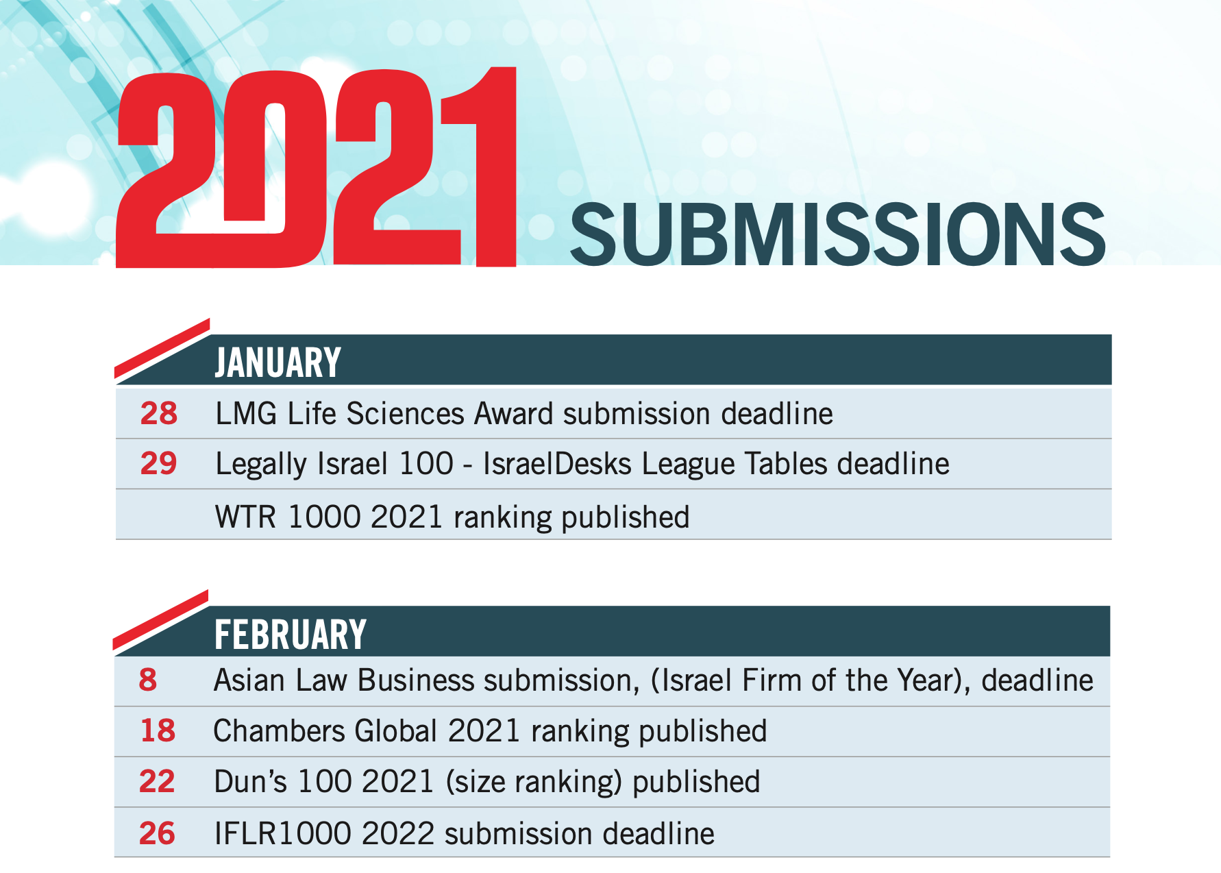 2021 Submissions Calendar for Israel